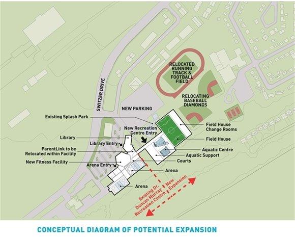 Conceptual Diagram of Potential Expansion