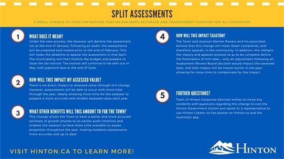 Split Assessments