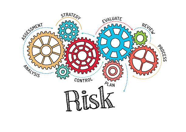 Several cogs to illustrate the steps of risk management